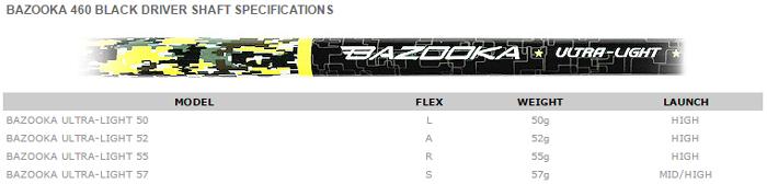 bazooka-460-black-driver-shafts.jpg