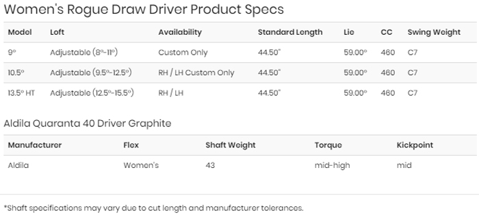 callaway-rogue-draw-womens-driver-specs.jpg