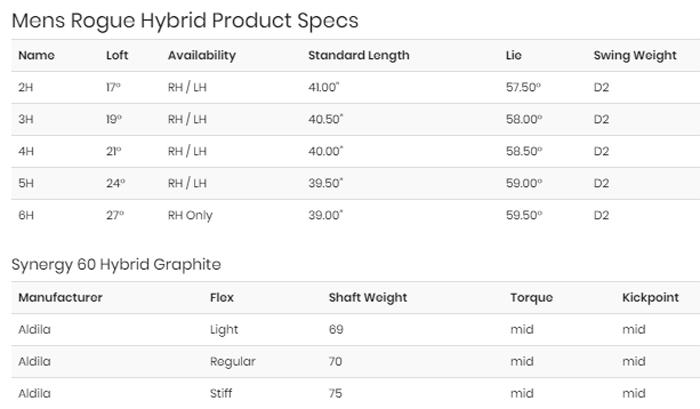 callaway-rogue-hybrid-specs.jpg