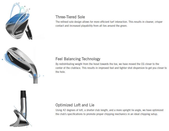 cleveland-smart-sole-c3-wedge-tech.jpg