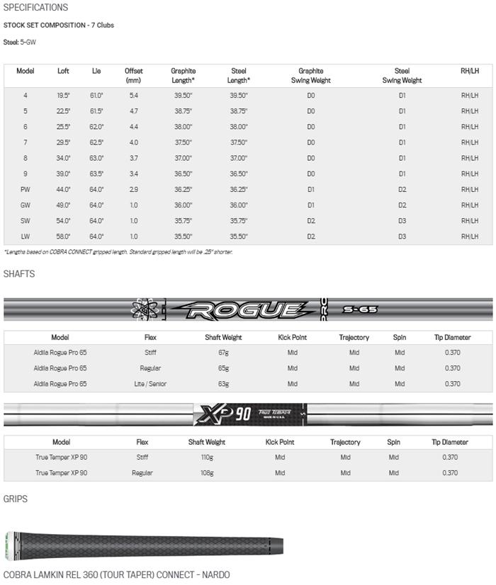 cobra-f8-irons-specs.jpg