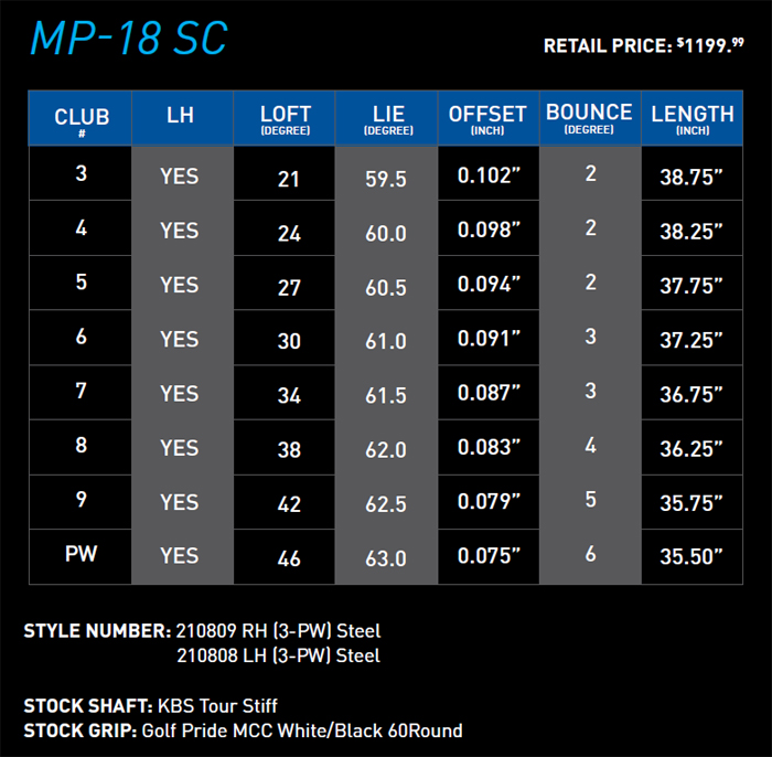 Mizuno MP-18 SC Individual Irons and Wedges  466e1cea4a