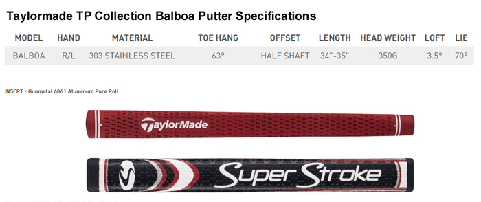taylormade-tp-collection-balboa-putters-specs.jpg