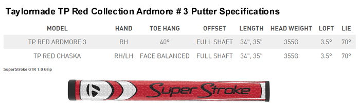 taylormade-tp-red-collection-ardmore-3-putters-specs.jpg