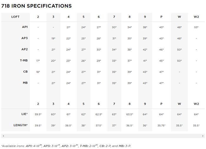 titleist-718-irons-specs.jpg