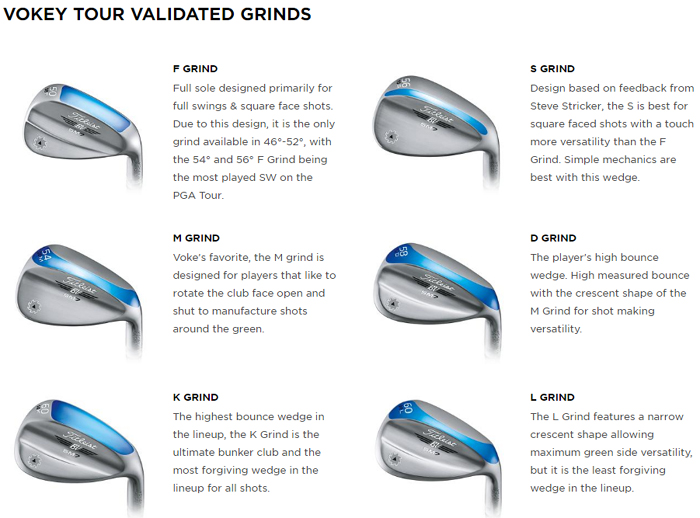 titleist-vokey-sm7-wedges-grinds.jpg