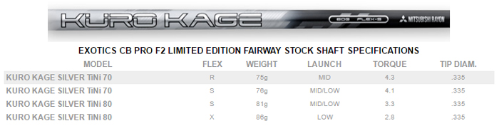 tour-edge-exotics-cb-pro-f2-shafts.jpg