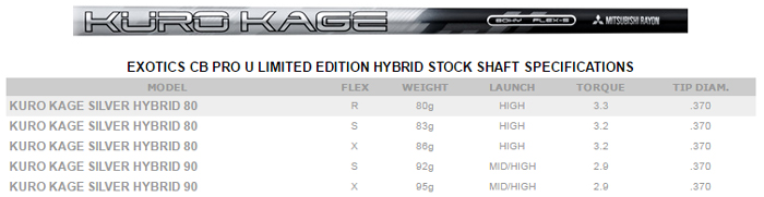 tour-edge-exotics-cb-pro-u-hybrid-shafts.jpg