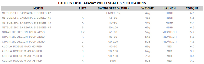 tour-edge-exotics-ex10-beta-fww-shafts.jpg