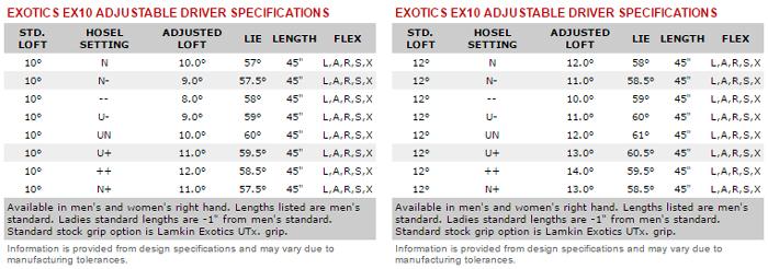 tour-edge-exotics-ex10-driver-specs.jpg