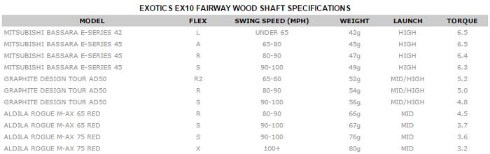 tour-edge-exotics-ex10-fww-shafts.jpg
